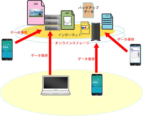 onlinestrege1.jpg