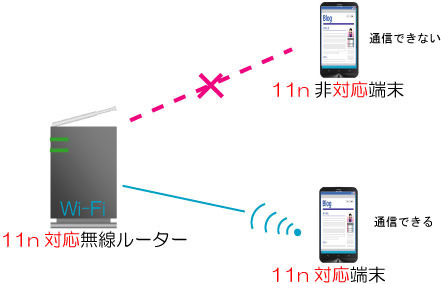 wifiud2.jpg